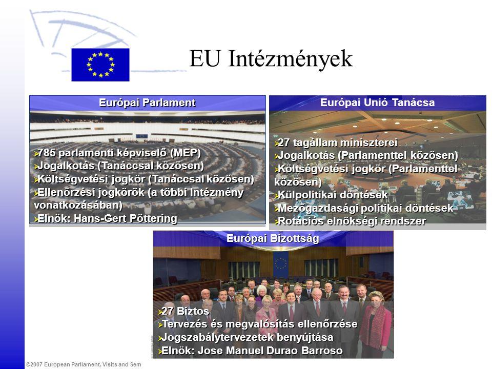 EU Intézmények Európai Parlament Európai Unió Tanácsa