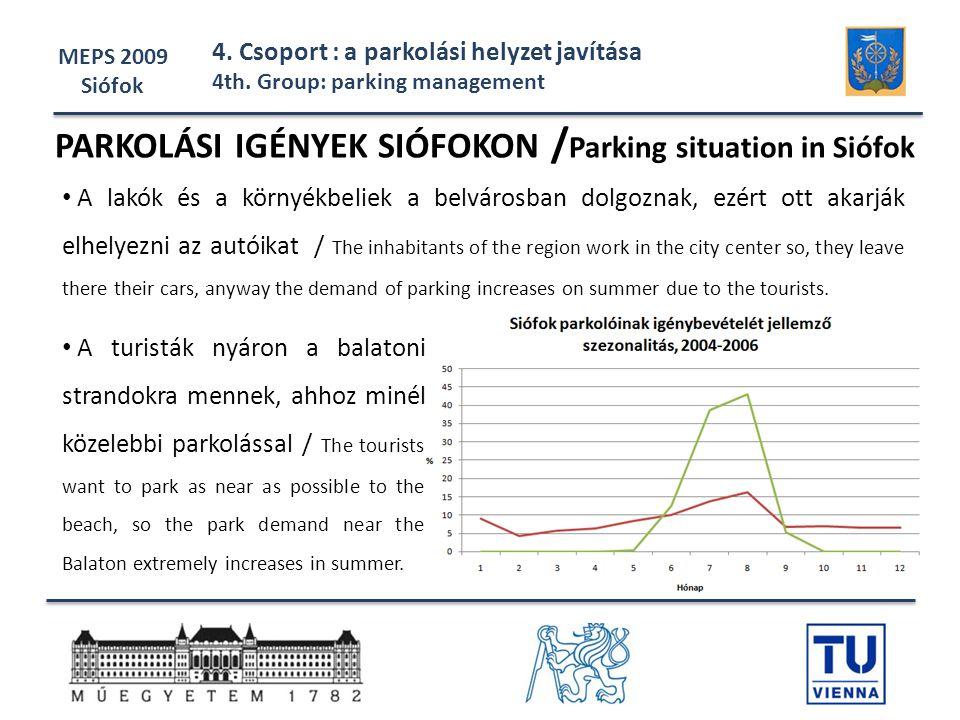 PARKOLÁSI IGÉNYEK SIÓFOKON /Parking situation in Siófok