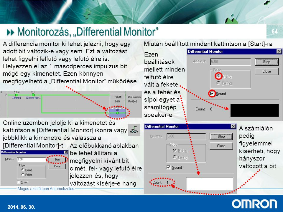 "Monitorozás, ""Differential Monitor"