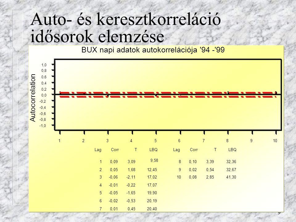 Auto- és keresztkorreláció idősorok elemzése
