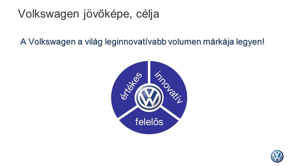 Volkswagen jövőképe, célja