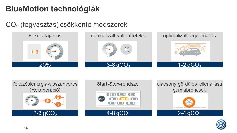BlueMotion technológiák