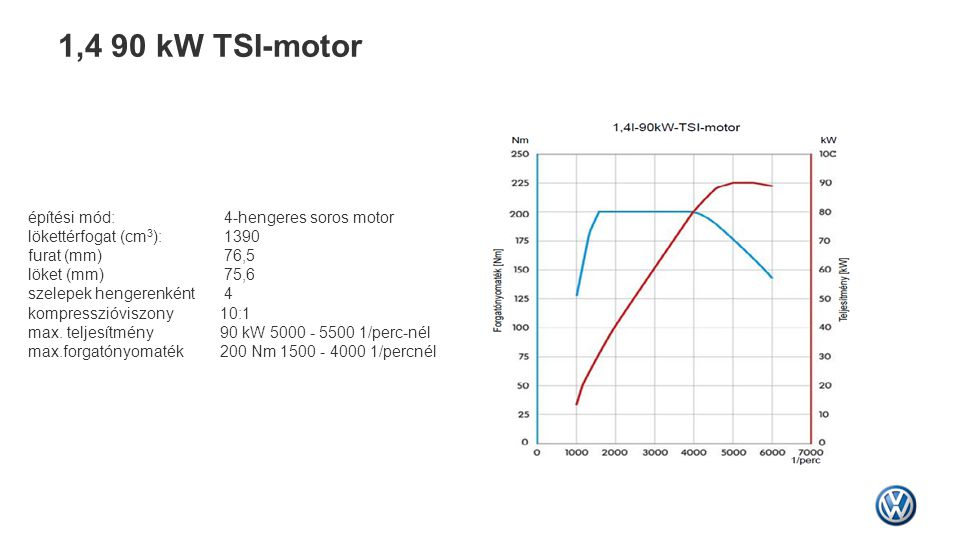 1,4 90 kW TSI-motor építési mód: 4-hengeres soros motor