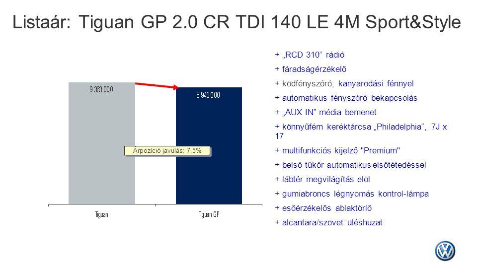 Listaár: Tiguan GP 2.0 CR TDI 140 LE 4M Sport&Style