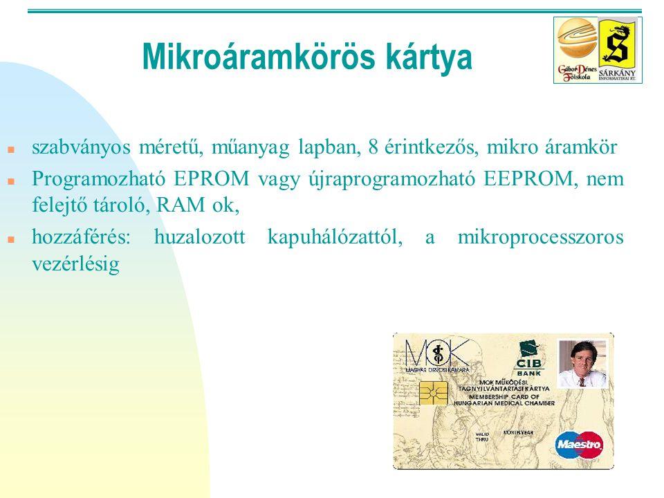Mikroáramkörös kártya