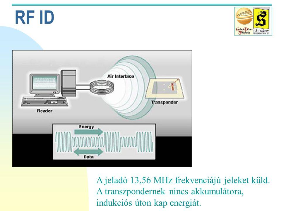 RF ID A jeladó 13,56 MHz frekvenciájú jeleket küld.