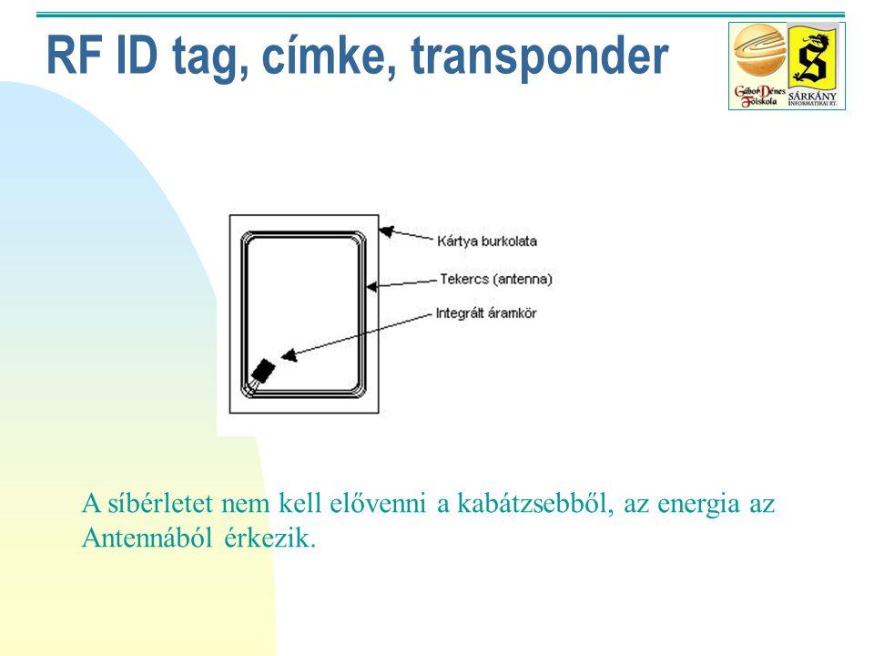 RF ID tag, címke, transponder