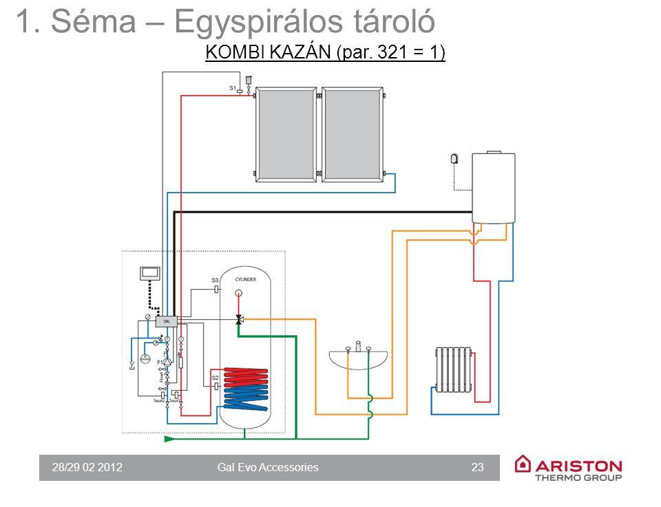 1. Séma- egyspirálos tároló