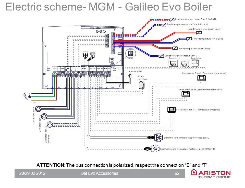 Electric scheme- MGM – Generic Boiler