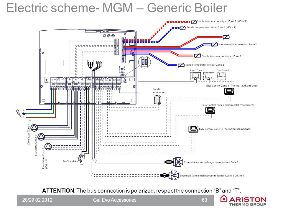Electric scheme- MGZ - Galileo Evo Boiler