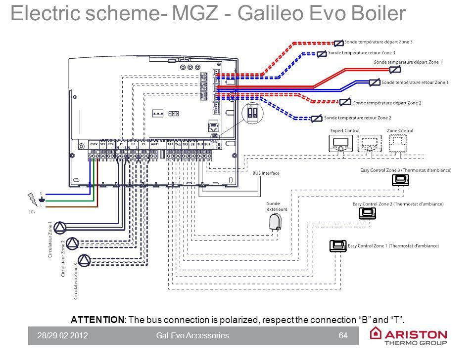 Electric scheme- MGZ - Generic Boiler