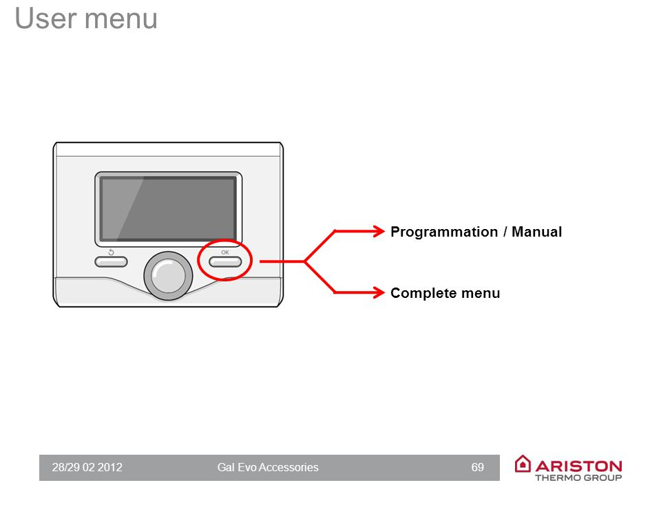 User menu– Programmation / Manual