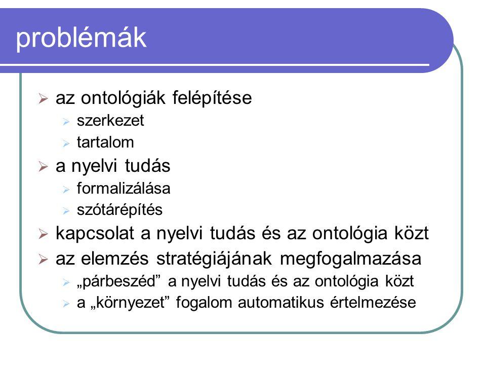 problémák az ontológiák felépítése a nyelvi tudás