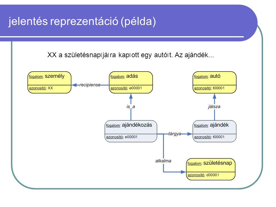 jelentés reprezentáció (példa)