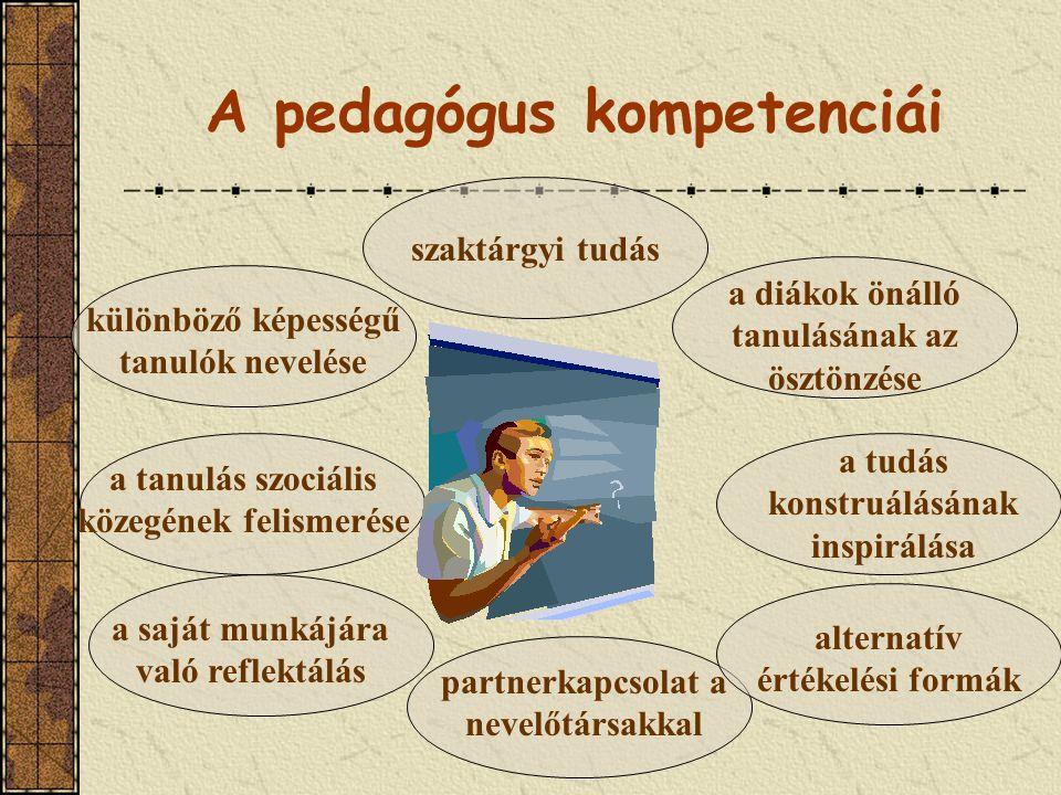 A pedagógus kompetenciái