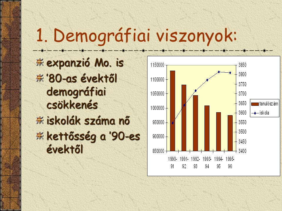 1. Demográfiai viszonyok: