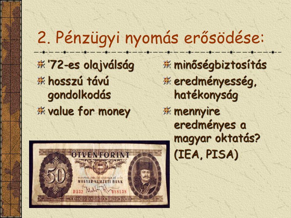 2. Pénzügyi nyomás erősödése: