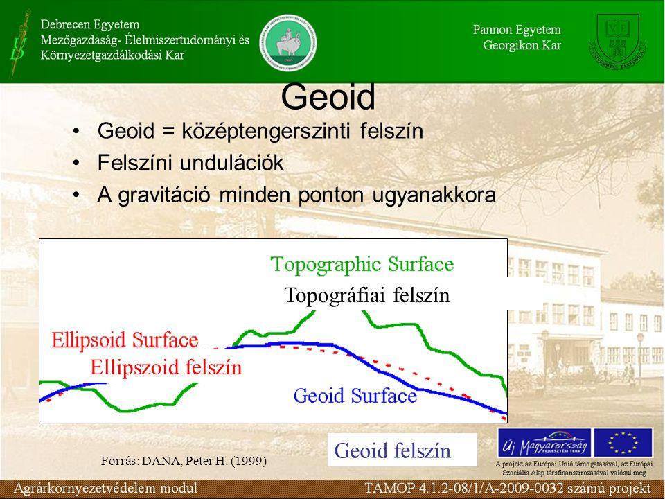 Geoid Geoid = középtengerszinti felszín Felszíni undulációk