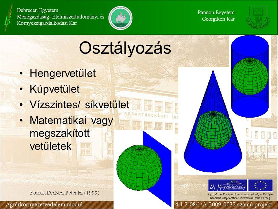 Osztályozás Hengervetület Kúpvetület Vízszintes/ síkvetület