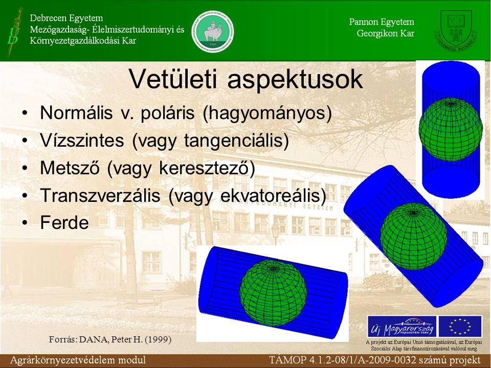 Vetületi aspektusok Normális v. poláris (hagyományos)