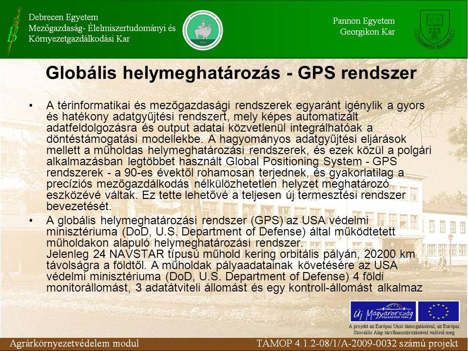 Globális helymeghatározás - GPS rendszer