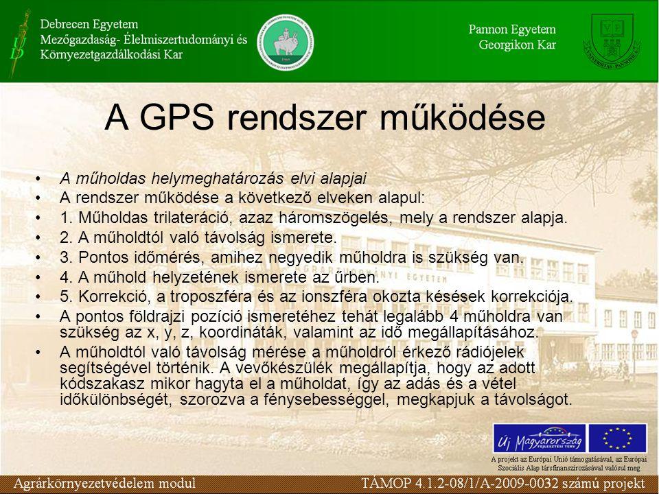 A GPS rendszer működése
