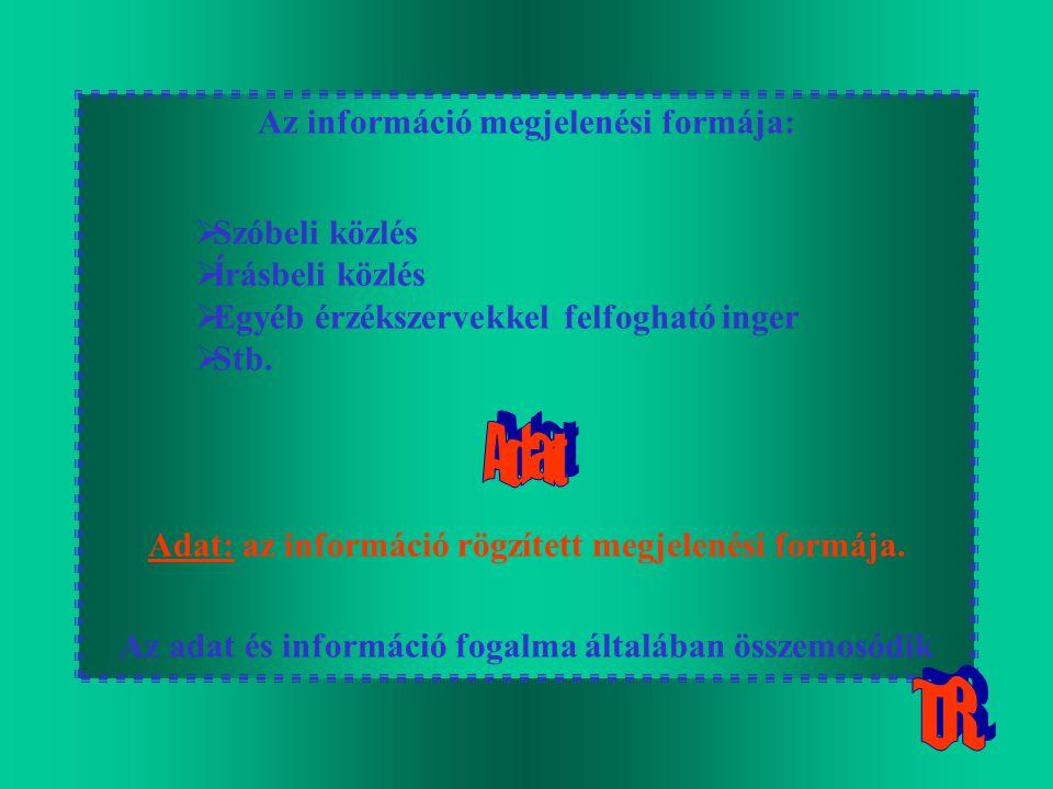 T.R. Adat Az információ megjelenési formája: Szóbeli közlés