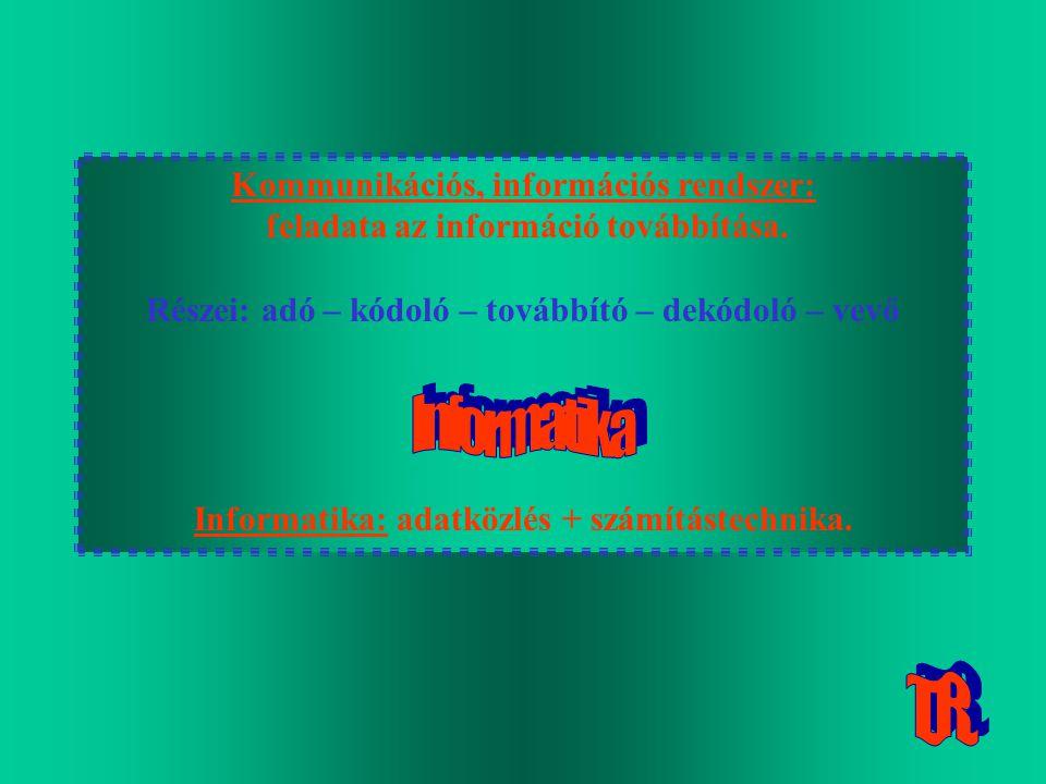 Kommunikációs, információs rendszer: feladata az információ továbbítása.