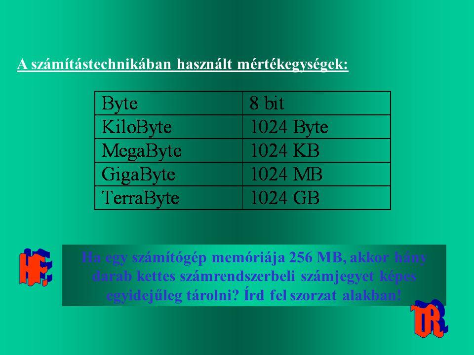 HF: T.R. A számítástechnikában használt mértékegységek: