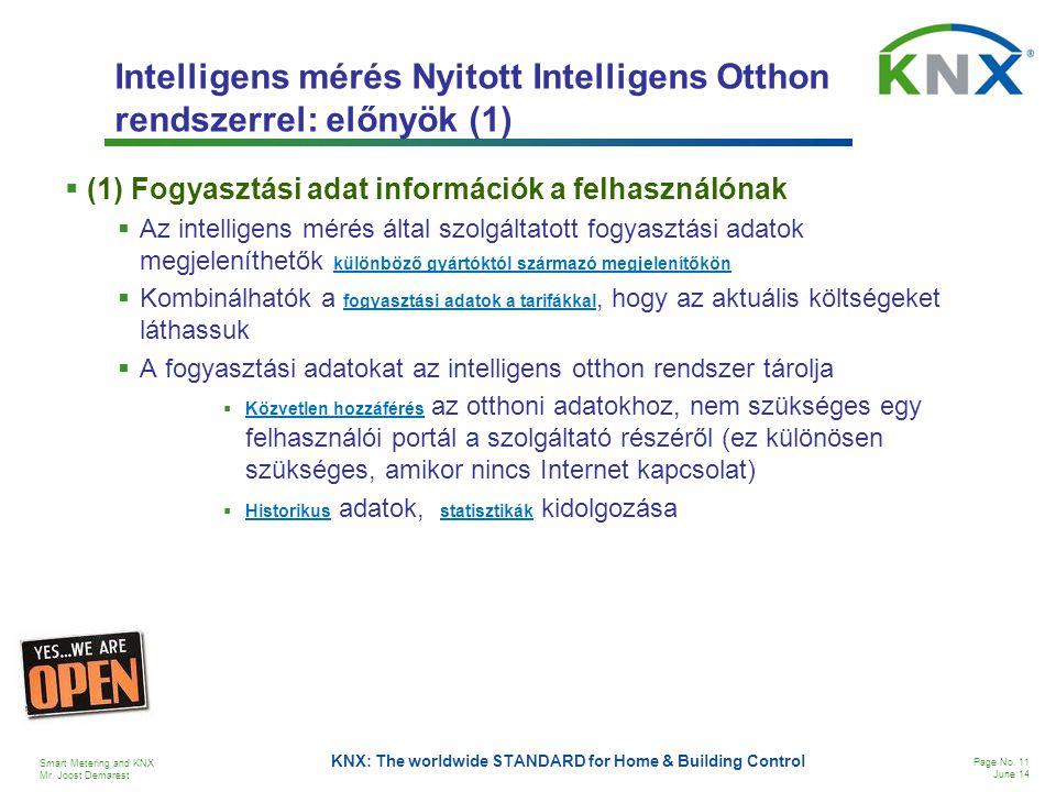 Intelligens mérés Nyitott Intelligens Otthon rendszerrel: előnyök (1)