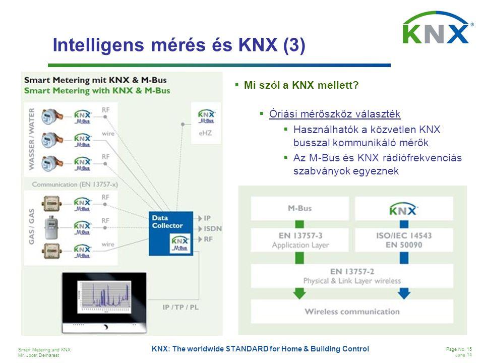 Intelligens mérés és KNX (3)