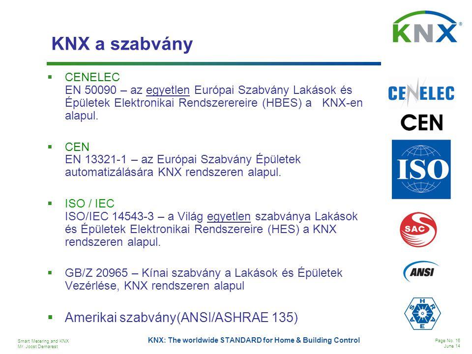 KNX a szabvány Amerikai szabvány(ANSI/ASHRAE 135)