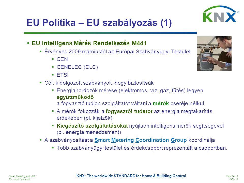 EU Politika – EU szabályozás (1)