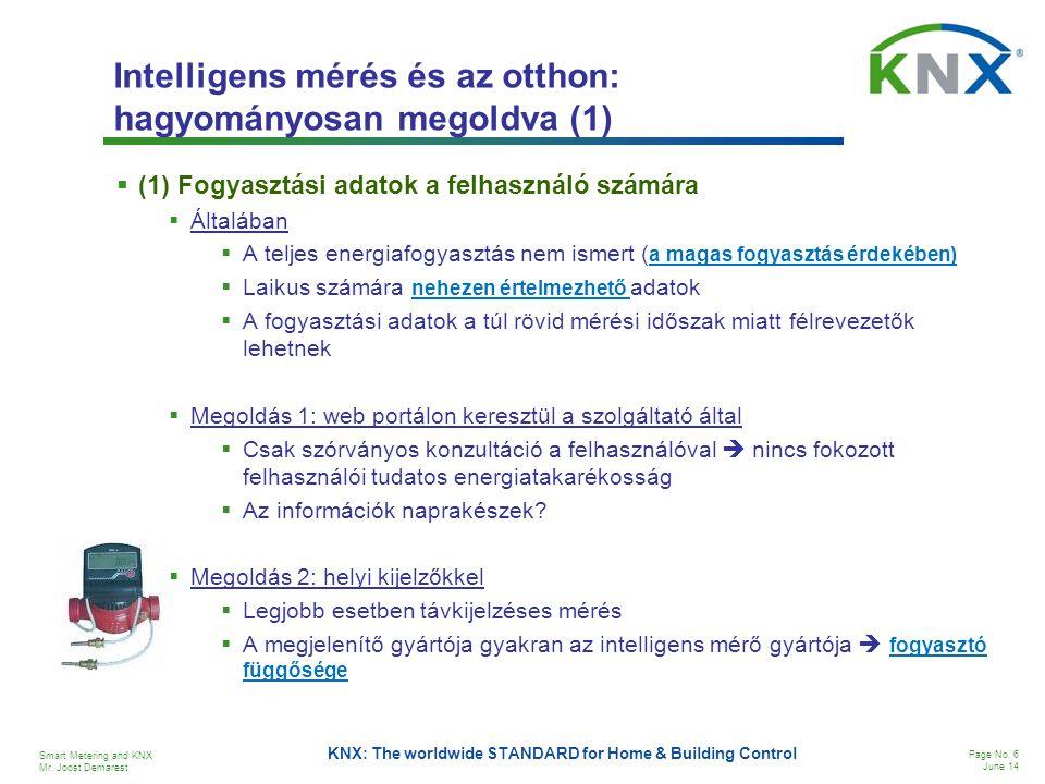 Intelligens mérés és az otthon: hagyományosan megoldva (1)