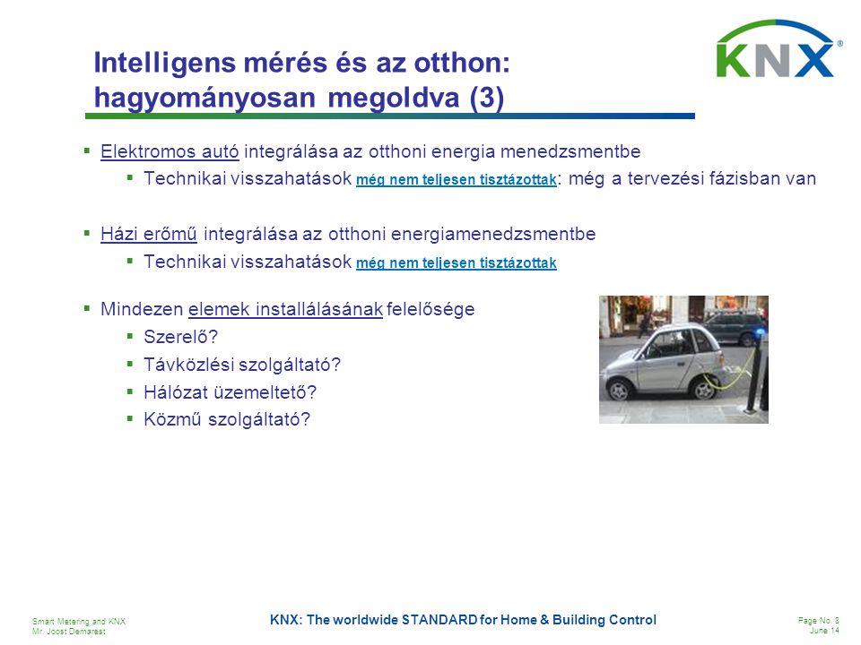 Intelligens mérés és az otthon: hagyományosan megoldva (3)