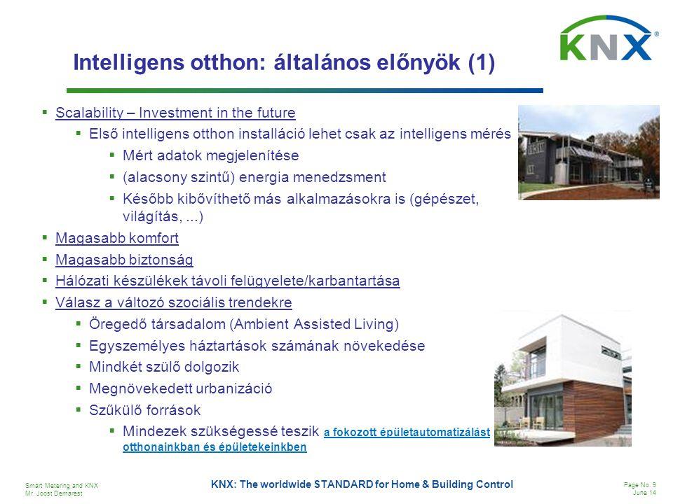 Intelligens otthon: általános előnyök (1)
