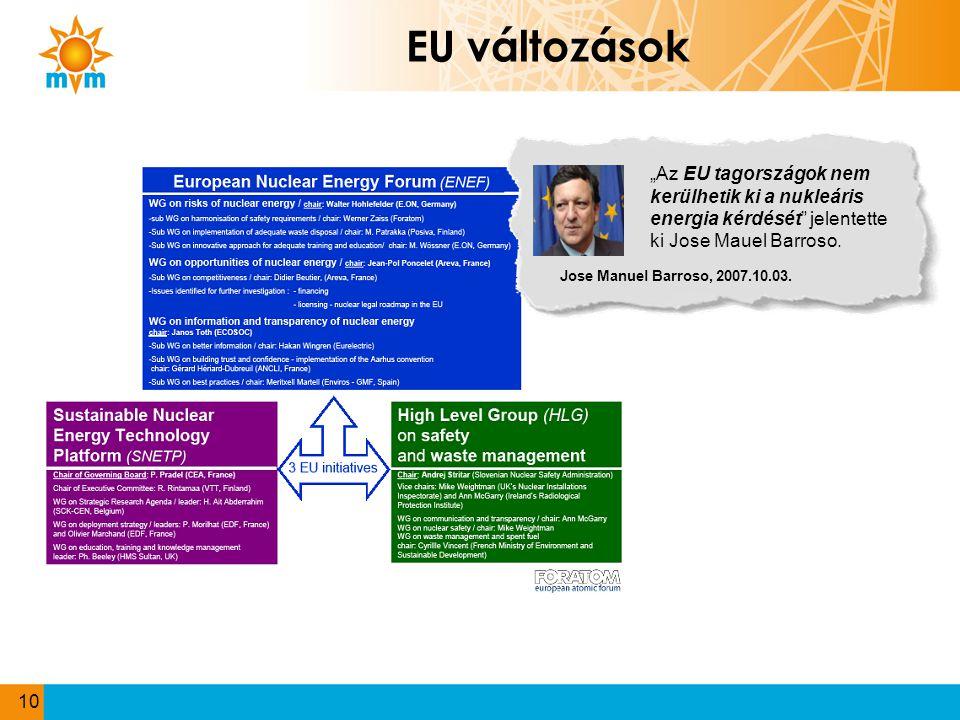"""EU változások """"Az EU tagországok nem kerülhetik ki a nukleáris energia kérdését jelentette ki Jose Mauel Barroso."""