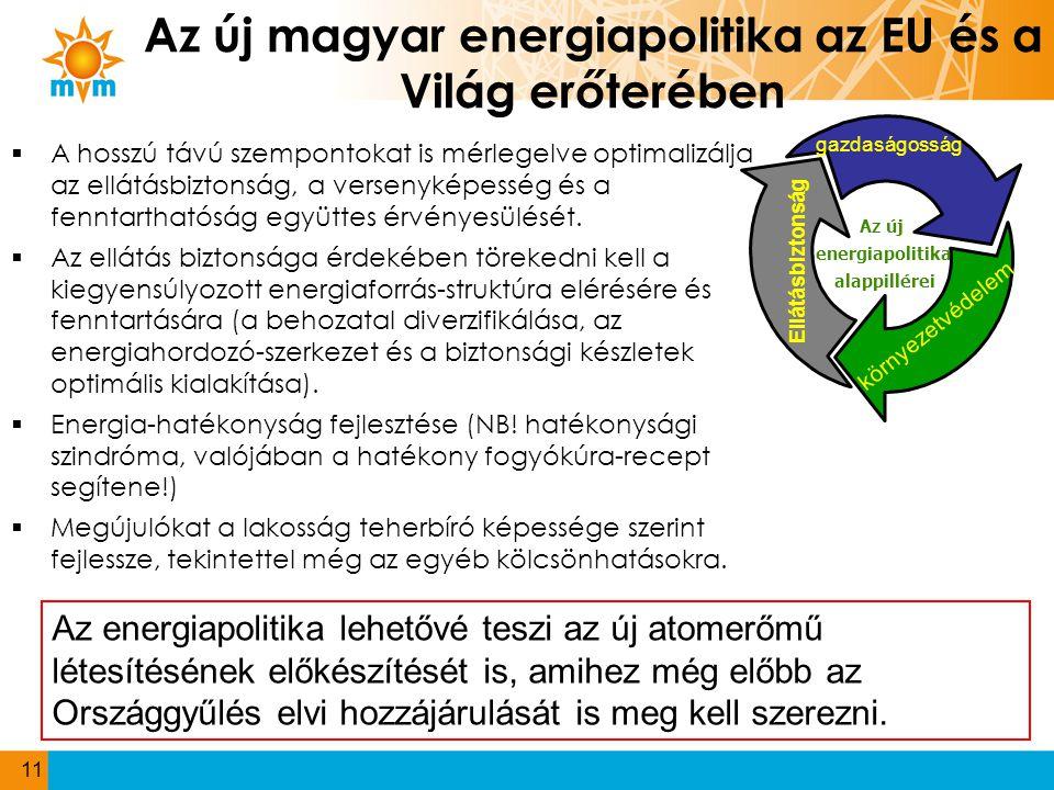 Az új magyar energiapolitika az EU és a Világ erőterében