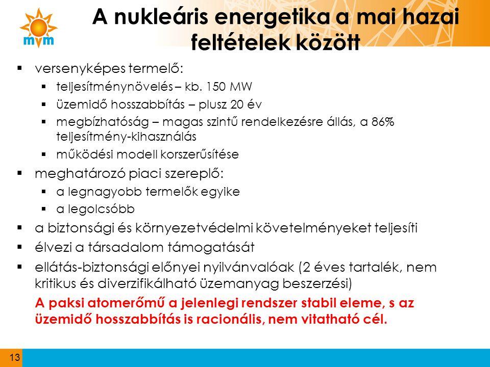 A nukleáris energetika a mai hazai feltételek között