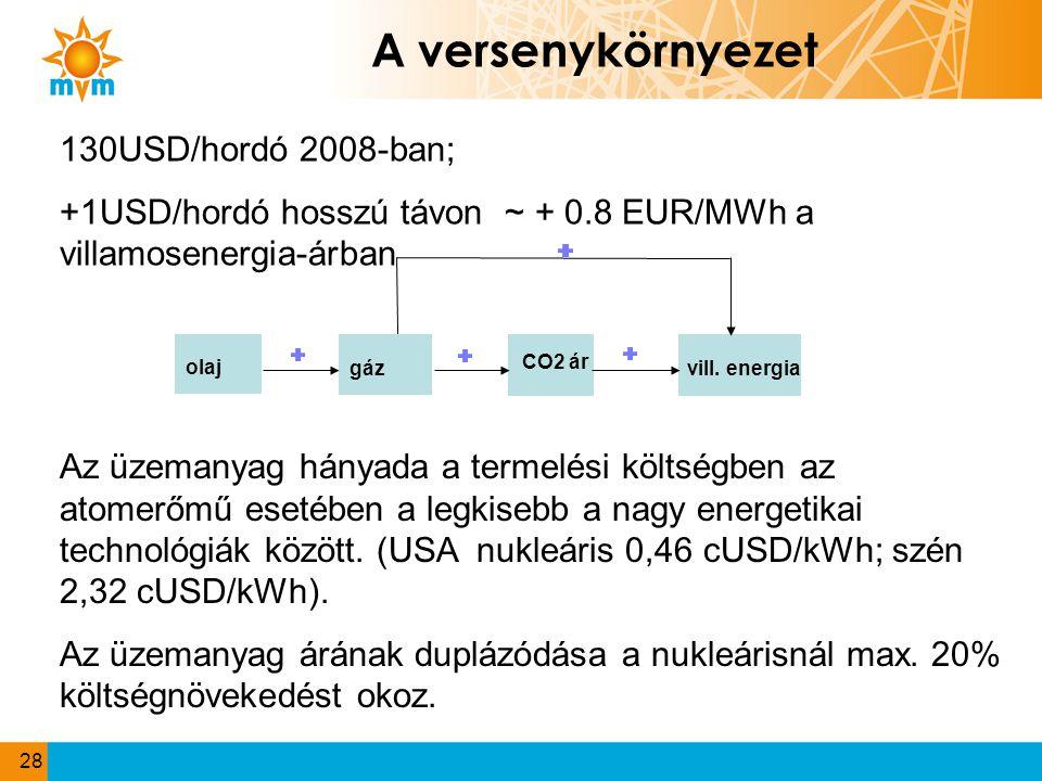 A versenykörnyezet 130USD/hordó 2008-ban;
