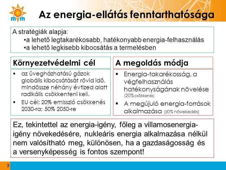Az energia-ellátás fenntarthatósága
