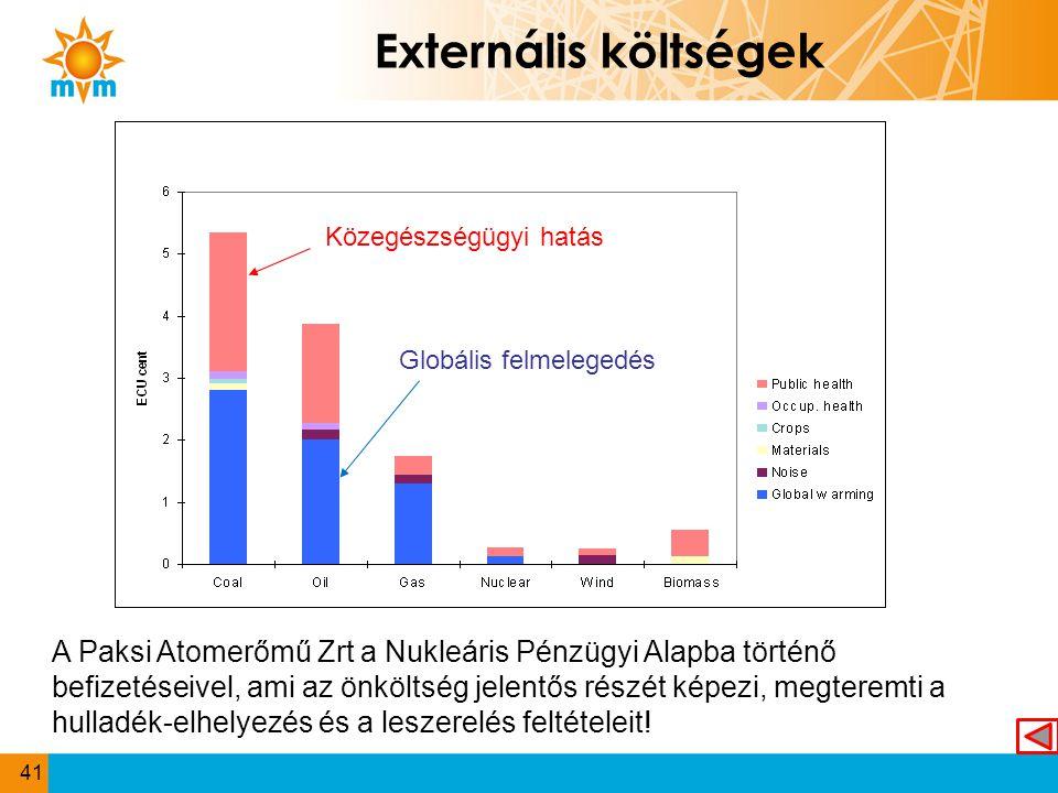 Externális költségek Közegészségügyi hatás. Globális felmelegedés.