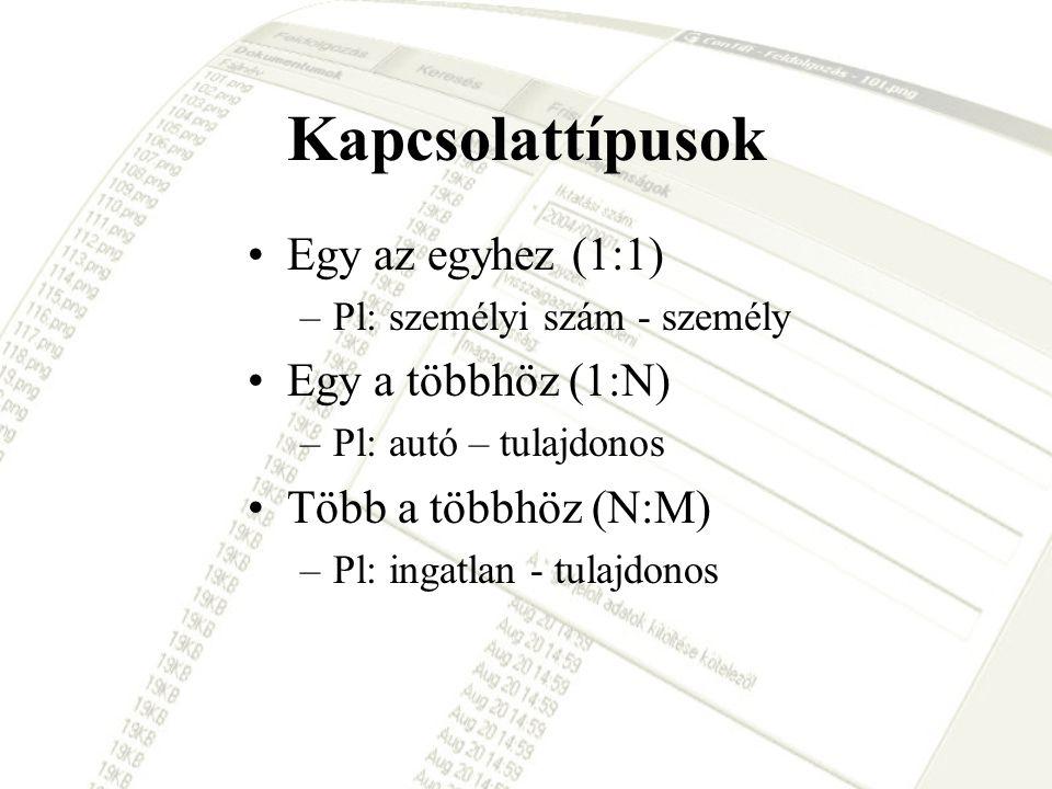 Kapcsolattípusok Egy az egyhez (1:1) Egy a többhöz (1:N)