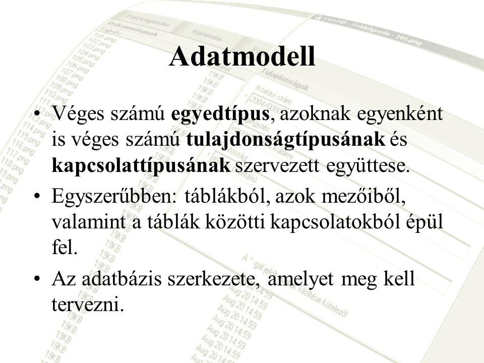 Adatmodell Véges számú egyedtípus, azoknak egyenként is véges számú tulajdonságtípusának és kapcsolattípusának szervezett együttese.