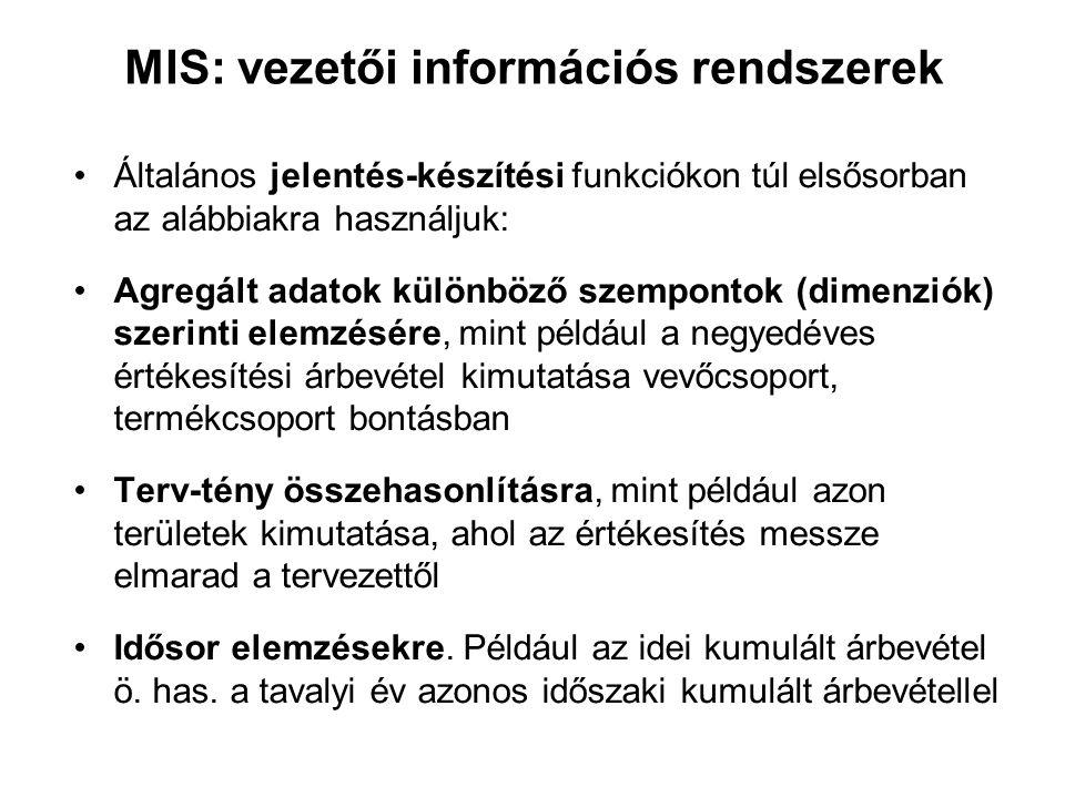 MIS: vezetői információs rendszerek