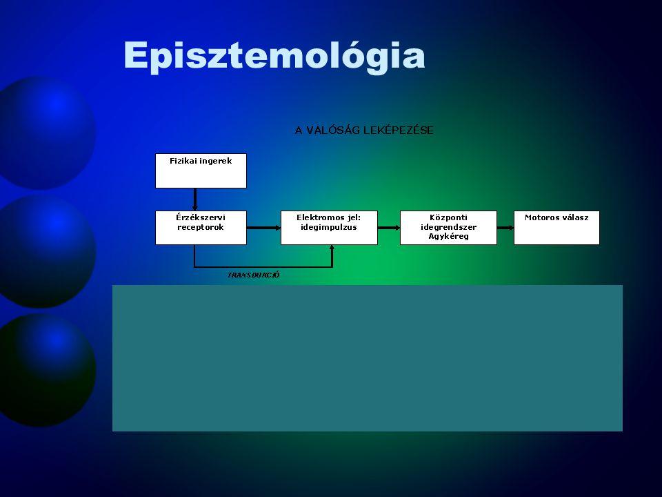 Episztemológia