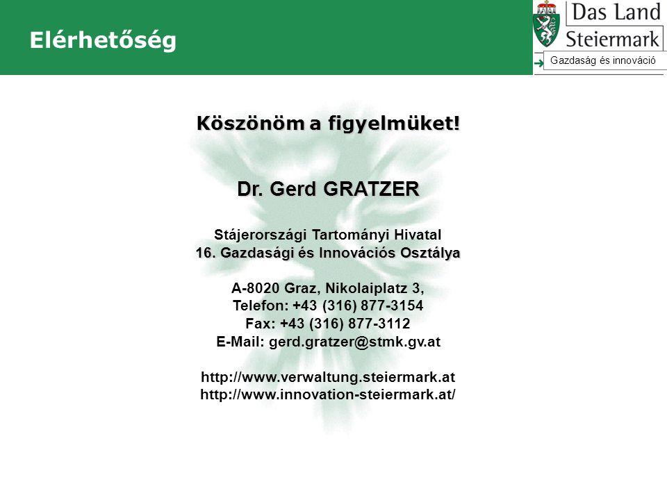 Elérhetőség Dr. Gerd GRATZER Köszönöm a figyelmüket!