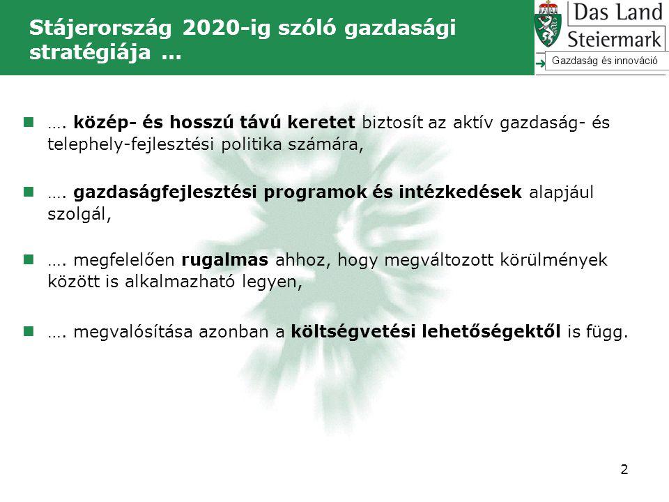Stájerország 2020-ig szóló gazdasági stratégiája …