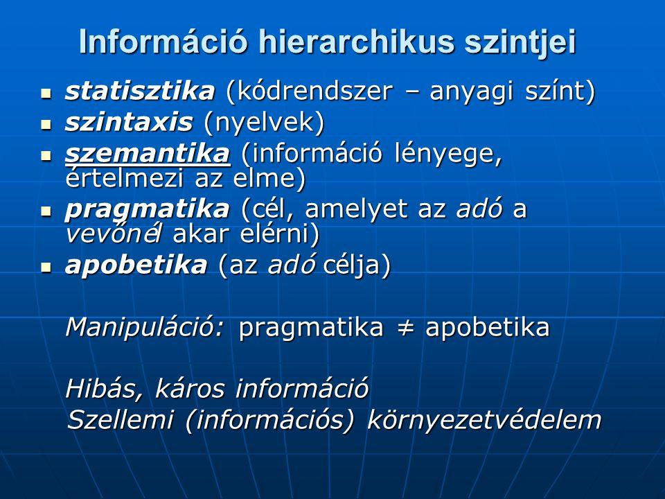 Információ hierarchikus szintjei
