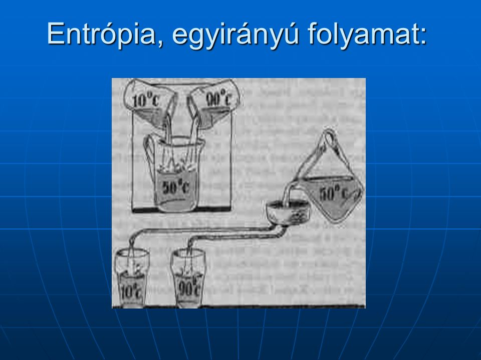 Entrópia, egyirányú folyamat: